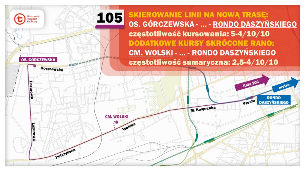 Schemat proponowanych zmian dla linii 105