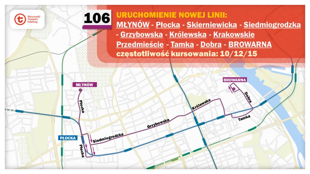 Schemat proponowanych zmian dla linii 106