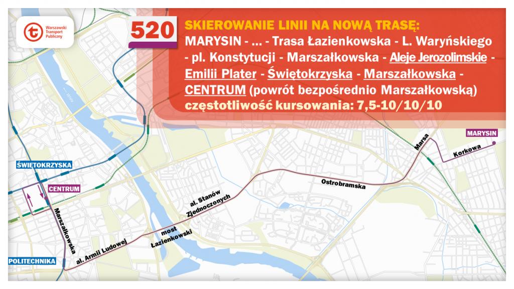 Schemat proponowanych zmian dla linii 520