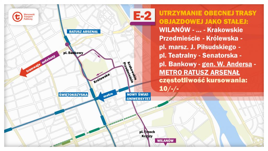 Schemat proponowanych zmian dla linii E-2