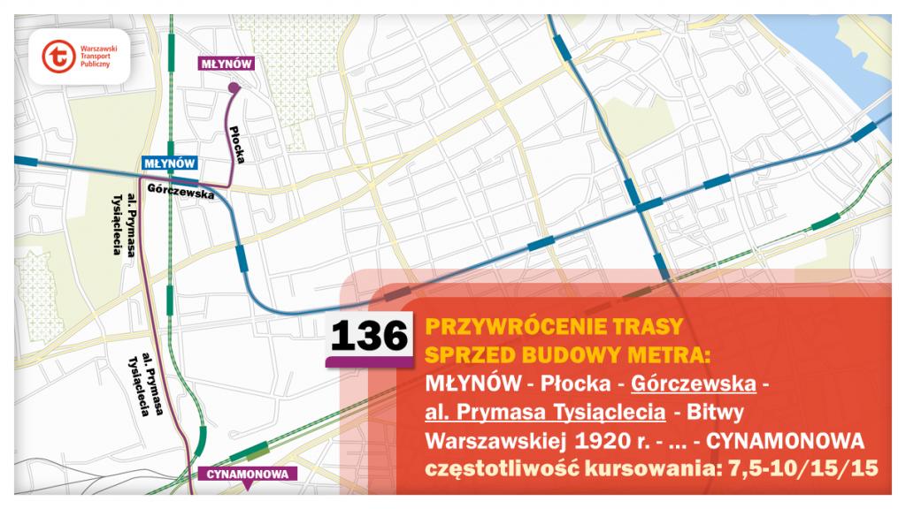 Schemat proponowanych zmian dla linii 136